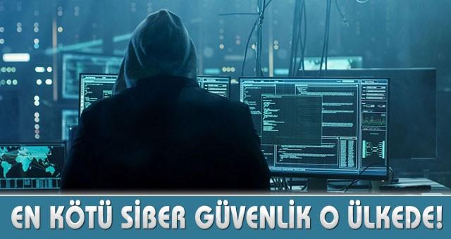 En kötü siber güvenliğe sahip ülke